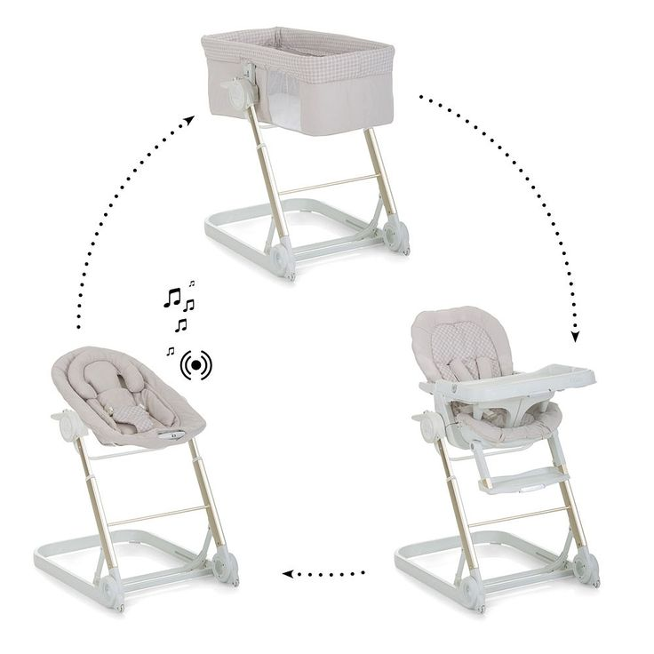 Introducing the iCoo Grow with Me Set. Growing from infant to toddler has never been so economical. One set to satisfy all aspects of your childs growing needs. <br><br>The bassinet provides the perfect sleep environment for your bundle of joy. The Grow with Me bassinet features; vented sides that provide airflow and a soft top mattress for complete comfort while sleeping.</br><br>A happy baby is like music to the ears. The new iCoo Grow with Me bouncer includes an MP3 attachment and…