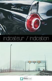 indicateur indication | Piktochart Infographic Editor