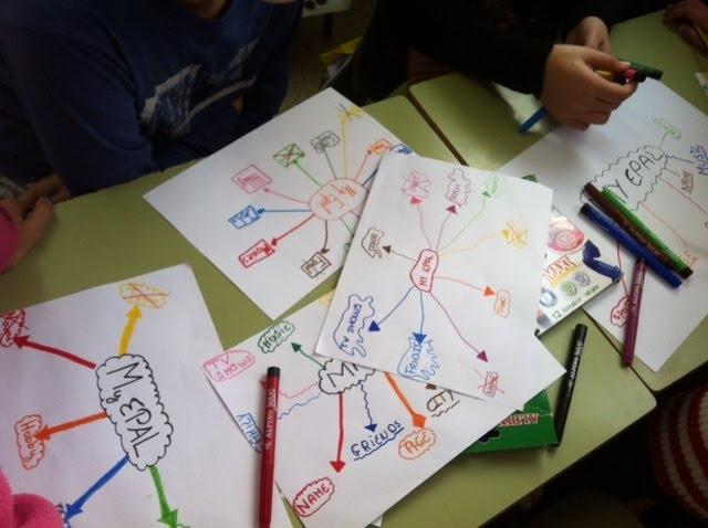 Com descriure un amic? Alumnes de 3r cicle planificant un retrat amb un mapa mental. Beatriu Veny. Taller Guida Al·lès CEP Eivissa.