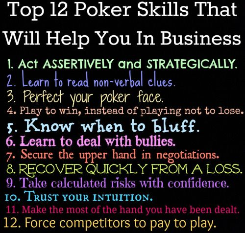12 poker skills that will help you to play poker with real money. #PokiesandSlots #poker #playtowin