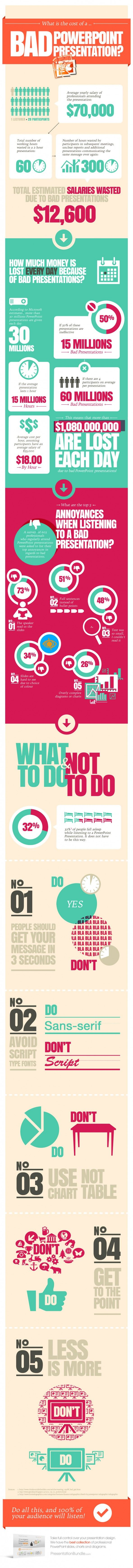 #INFOGRAPHIC: WHAT IS THE COST OF A BAD POWERPOINT PRESENTATION?