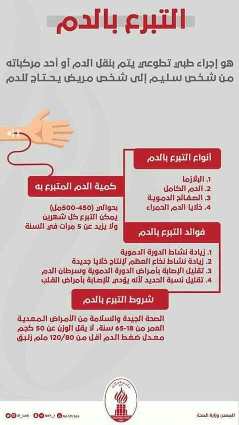 Pin By Dxn144518904 On صدقة جارية لوالديا Volunteer Helping Others