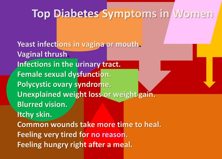 Yeast infections in vagina or mouth, Infections in the urinary tract, Female sexual dysfunction, Polycystic ovary syndrome are some of the Top Diabetes Symptoms in Women.