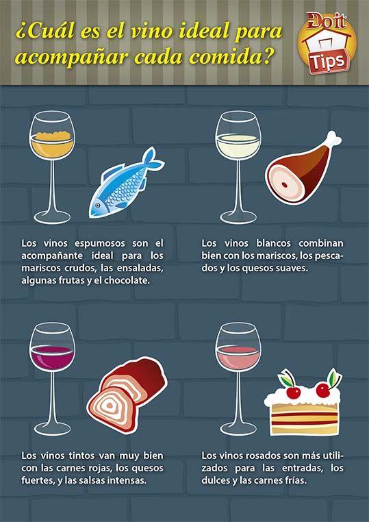 El #maridaje es la combinación natural que tiene una #comida y la mejor bebida que va con esta. La más popular es la de los #vinos.