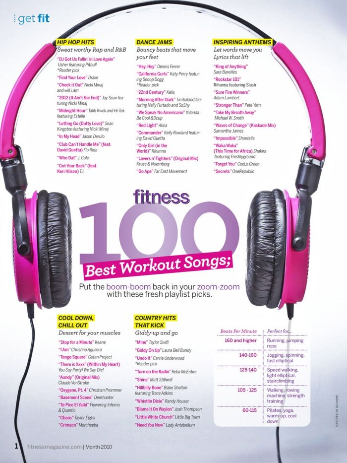 100 best workout songs!
