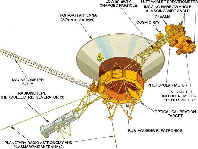 Voyager Instrument Map | Voyager Tattoo | Pinterest