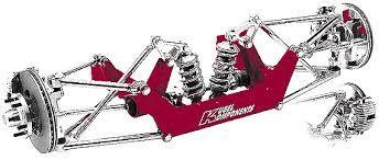 pushrod suspension ile ilgili görsel sonucu