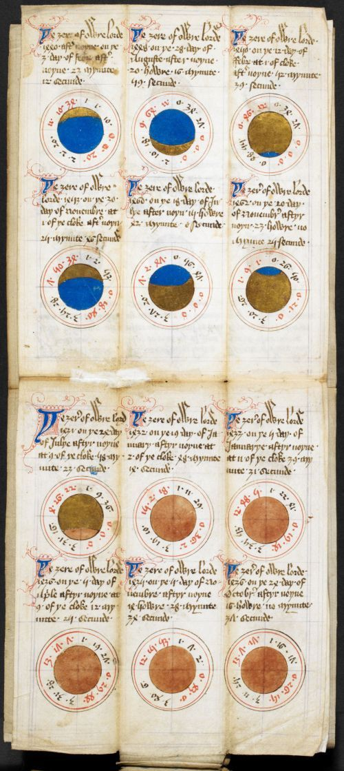 Diagrams of lunar and solar eclipses could also be included in almanacs, alongside calendars and other astrological material. Almanacs were used to predict the movement of the stars and the tides, often during medical consultations. A special kind of folding almanac, favoured by medical practitioners, could be hung from its owner's belt. This folding almanac, produced in the 15th century, contains a series of diagrams of the solar eclipse, based on the Kalendarium of John Somer.