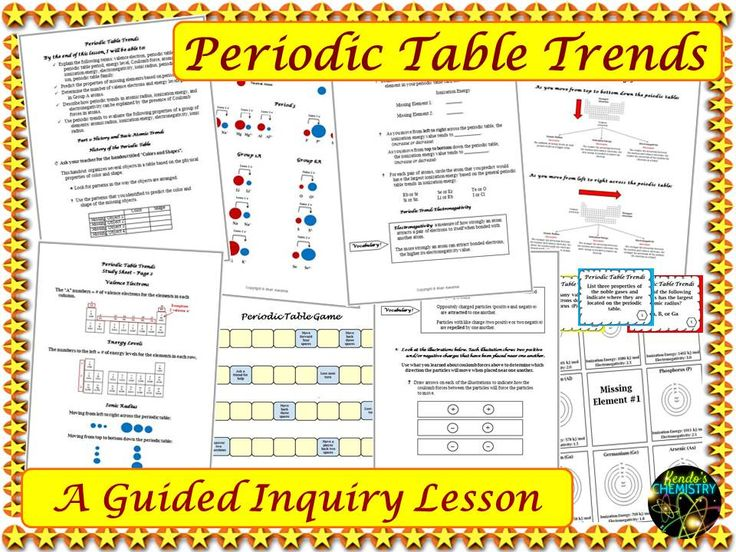 Worksheets Periodic Table Trends Worksheet 1000 ideas about ionization energy on pinterest electron affinity periodic table and chemistry