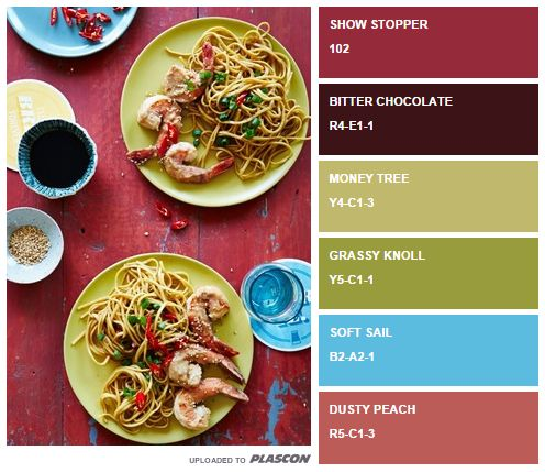 Summer food inspired swatch colours from Plascon http://plascontrends.co.za/summer-food-colour-inspiration-swatch-style/ #summer #colours