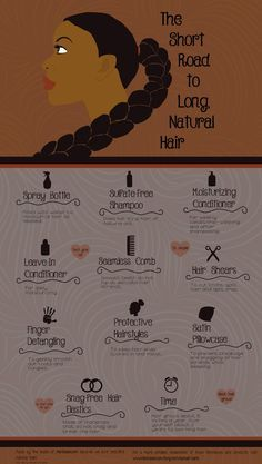 The Short Road to Long Natural Hair http://www.addisonrenee.com …