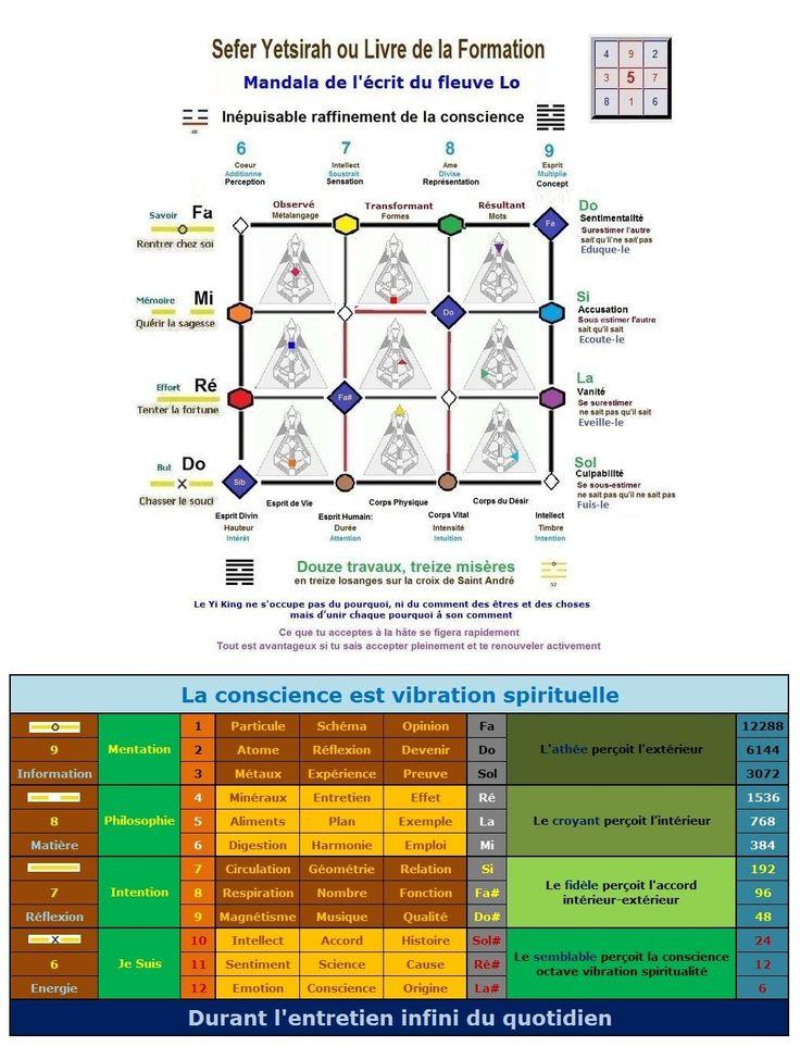 Les différentes formes d'Athéisme  - Page 4 36b787a4773a727185415a0d63b6b3d4