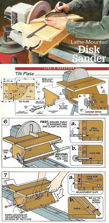 Lathe-Mounted Disk Sander Plans - Sanding Tips, Jigs and Techniques | WoodArchivist.com
