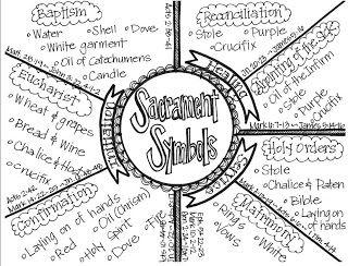 Sacraments printable:  Look to Him and be Radiant: Sacrament Symbols