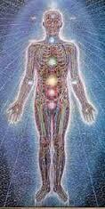 Carnets de vie: Le recentrage du corps éthérique