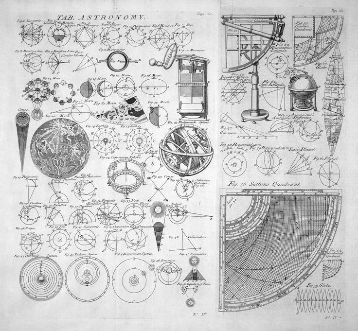 Table of Astronomy. Illustration from Cyclopaedia: or, An Universal Dictionary of Arts and Sciences (two volumes in folio) — an encyclopedia published by Ephraim Chambers in London in 1728, and reprinted in numerous editions in the eighteenth century. via Scientific Illustration blog.