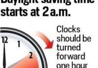Daylight Saving (DST)