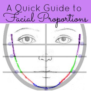face diagram icon- lots of free face painting tutorials on this site.