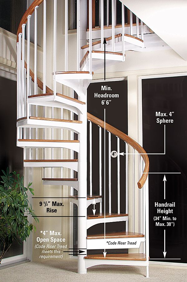 This photo shows the specific codes that need met when adding a spiral staircase to any space.