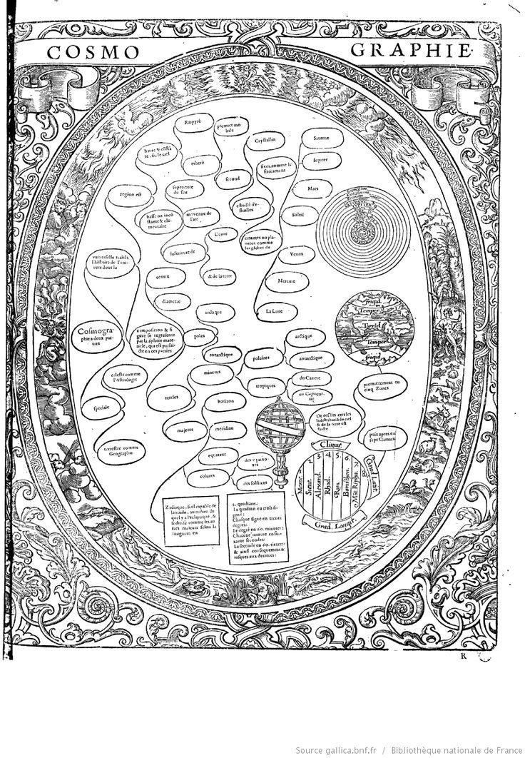 """COSMOGRAPHIE  """"Tableaux accomplis de tous les arts libéraux"""" par M. Christofle de Savigny"""