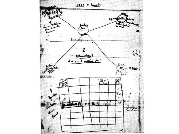 Manoscritto di Henry Miller per Tropico del Capricorno