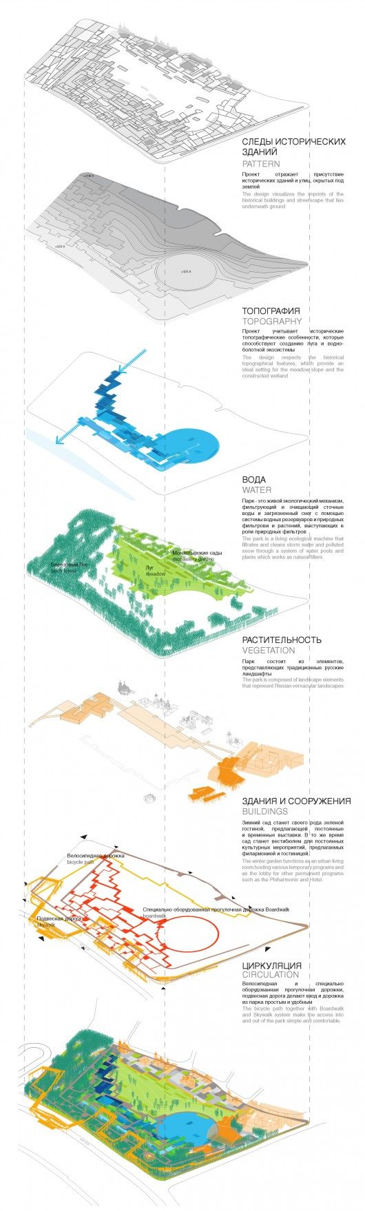 DIA_Competition Entry: Zaryadye Park / Turenscape | ArchDaily