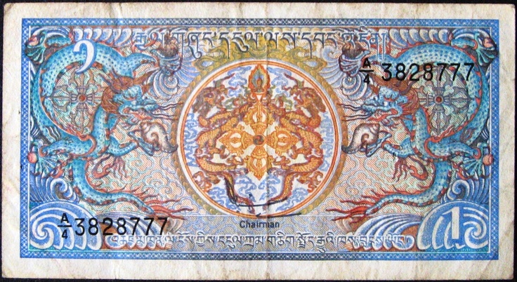 Forex reserves of bhutan