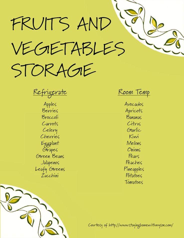 Fruit & Veggies Storage Chart: GOOD to know!!