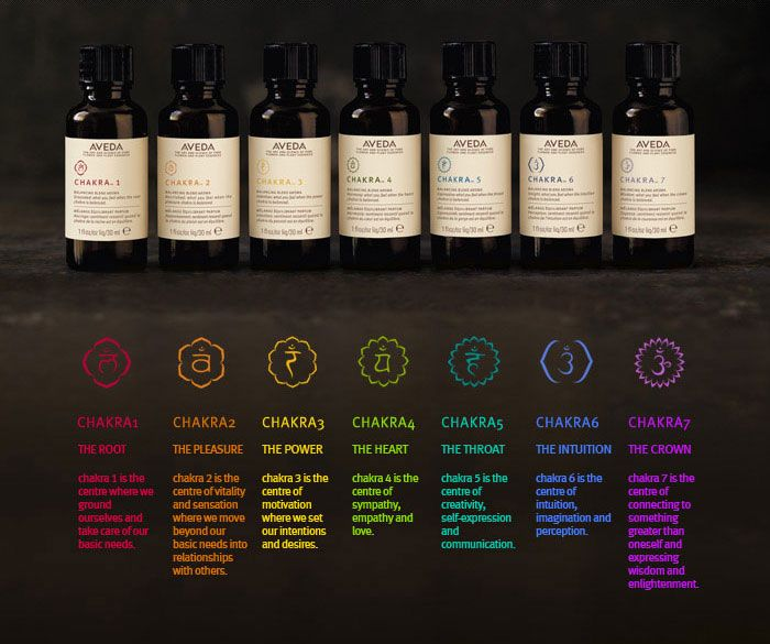 these oils are used in aveda spas, but they also make balancing sprays to purchase. I love #3. It smells like a walk in the woods. :)