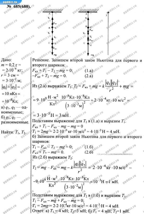Готовые домашние задания по русскому языку 3 рамзаева1 часть