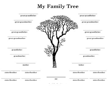 If you have lots of siblings, this is the family tree for you. It covers four generations, including spaces for eight siblings. Free to download and print