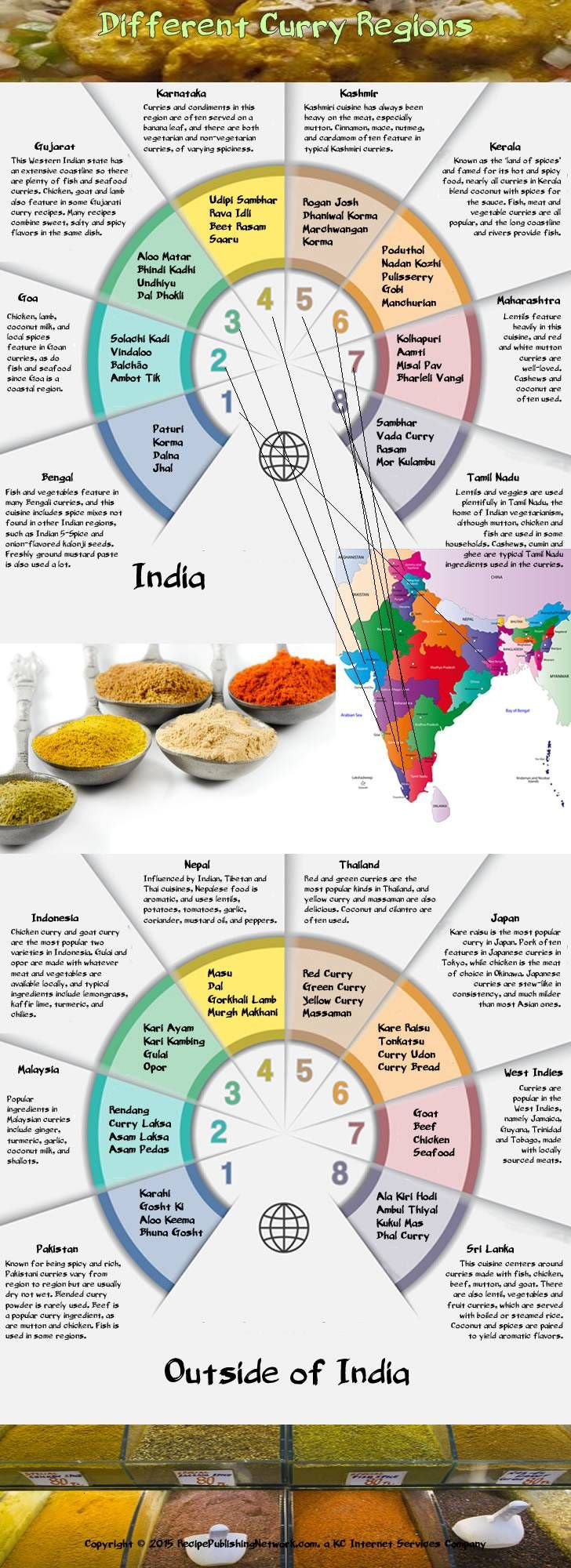 39 best India images on Pinterest | Info graphics, Infographic and ...