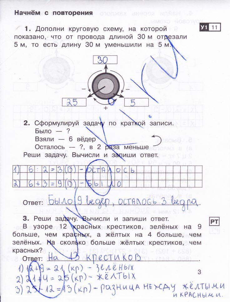 Решебник по географии 7 класс з.я.андриевская и.п.галай смотреть