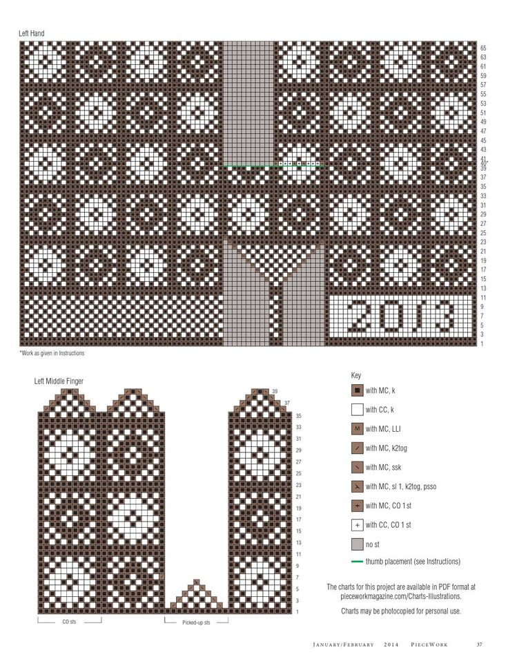 The 60 best Sanquhar шотландия вязание images on Pinterest | Knit ...