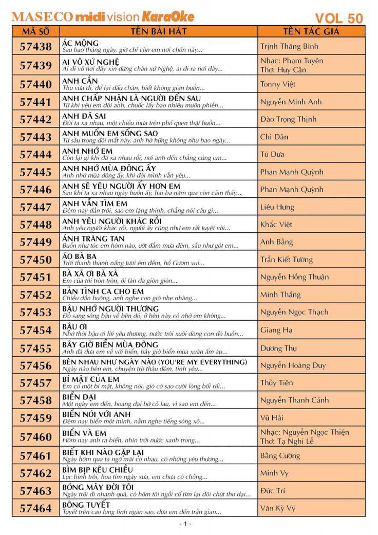 Mã số bài hát karaoke Arirang vol 50 mới nhất