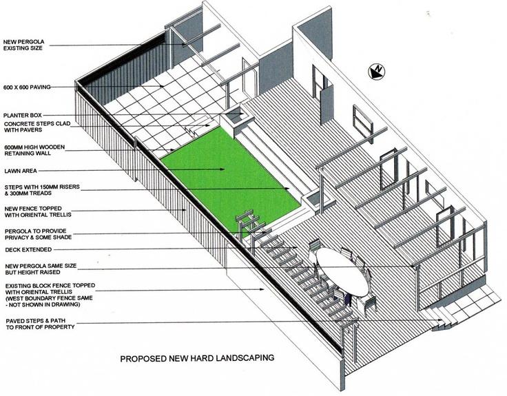 17 best Landscape Design - Concept plans images on Pinterest - fresh blueprint house bracknell