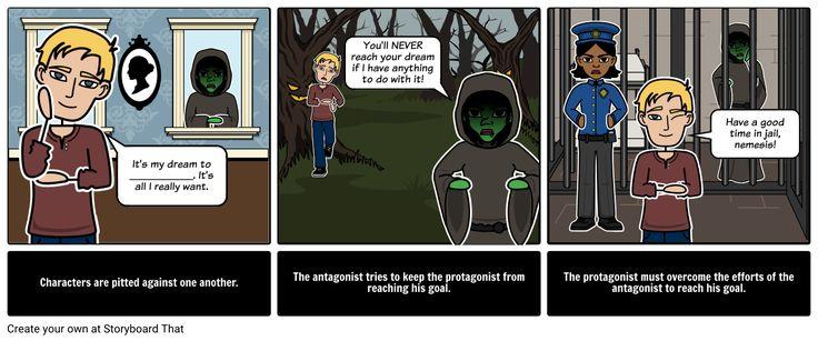 Literary conflict lesson plan - Man vs. Man, Man vs. Nature, Man vs. Society…
