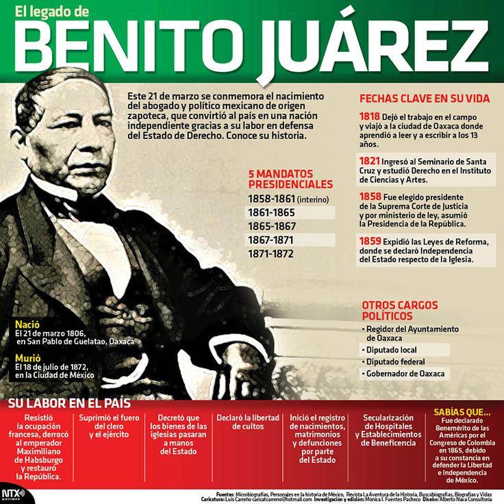 Este 21 de marzo se conmemora el nacimiento del abogado y político mexicano de origen zapoteca, Don #BenitoJuárez.  #Infographic