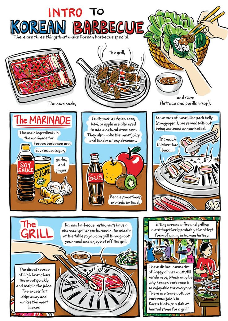 Learn To Make Korean Food With A Charming Graphic Cookbook : The Salt : NPR