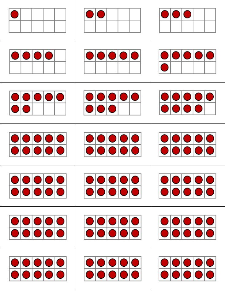 The Difference Between Knowing And Understanding Place Value Math Coach S Corner Math Coach Math Number Sense Ten Frame What is ten frame in kindergarten
