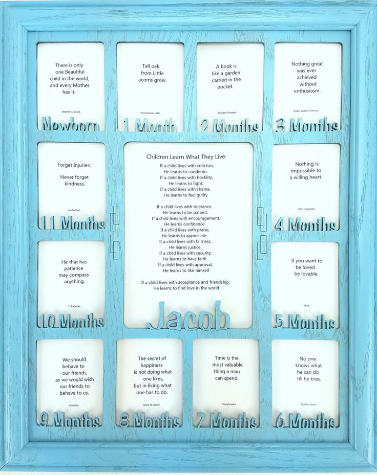 18 best personalized picture frames images on pinterest baby first year picture frame personalized picture frame with any name aqua picture frame negle Image collections