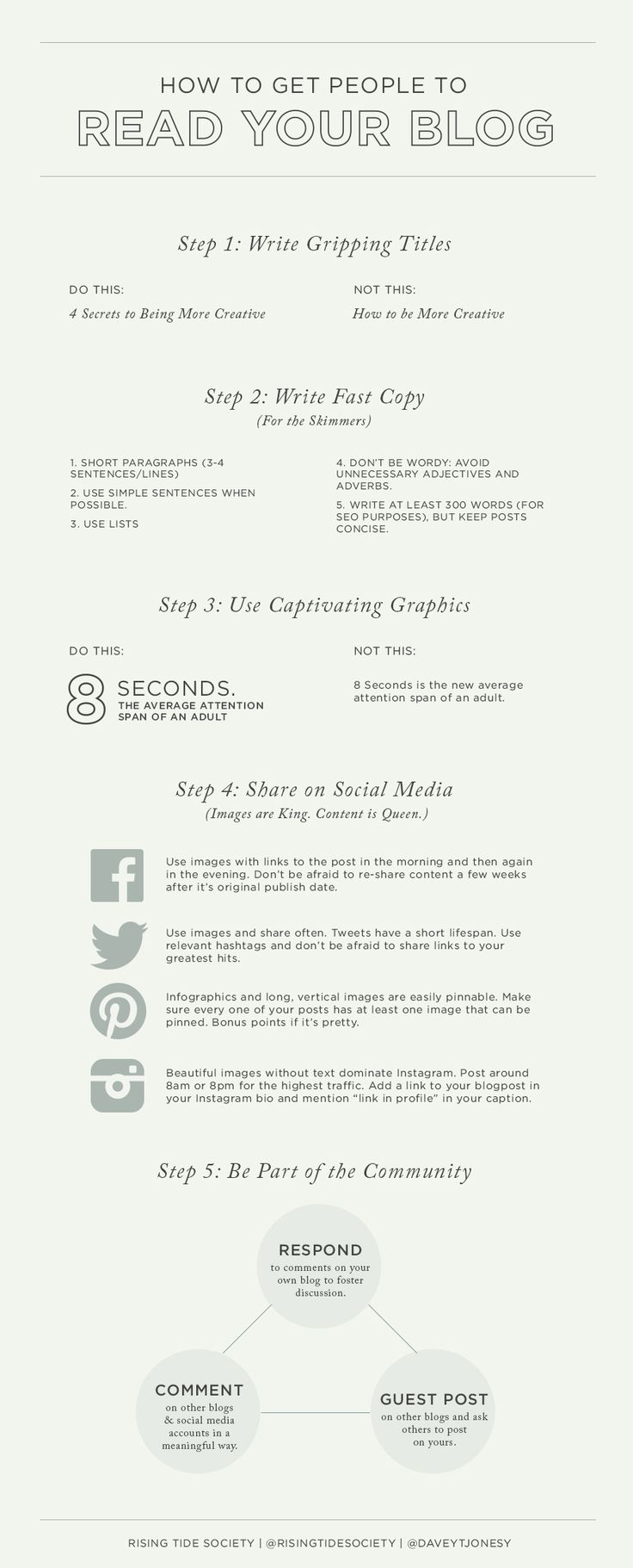How to Get People to Read your Blog | By the Rising Tide Society