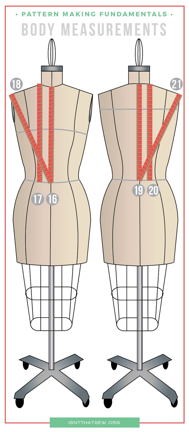 How to take body measurements for pattern drafting