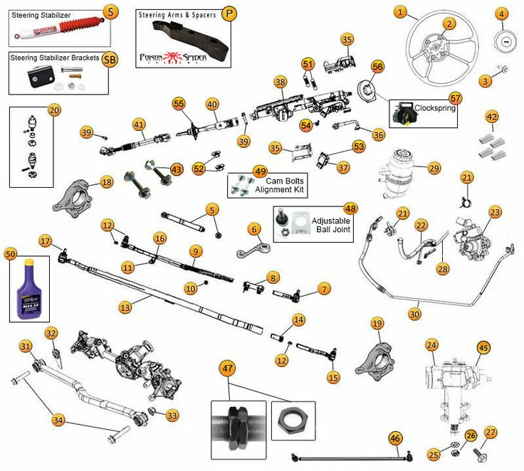 jeep steering components 2007