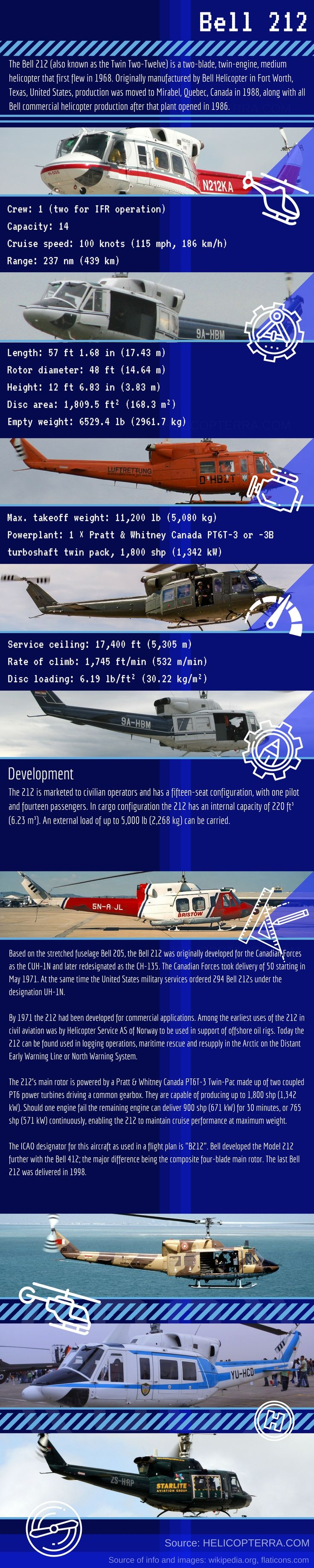 Bell 212 - helicopter, helicopterra.com