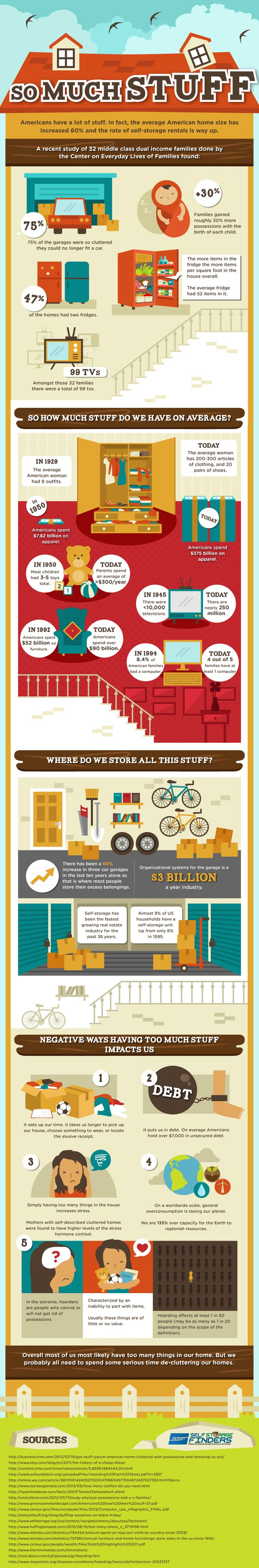 Too much stuff can lead to an unusual addiction called hoarding. Americans have a lot of stuff. In fact, the average American home size has increased 60% and the rate of self-storage rentals is way up.