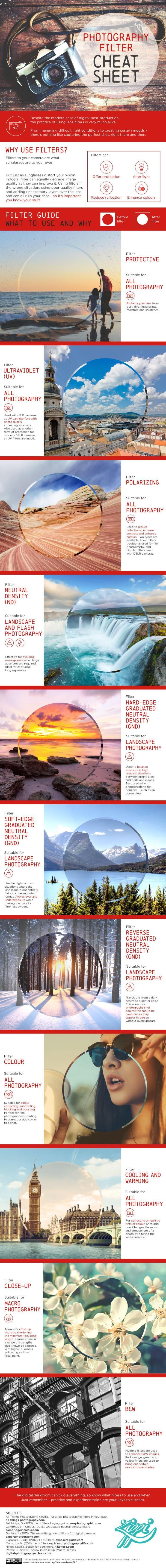 Take Pro Holiday Pics With This Photography Filter Cheat Sheet [INFOGRAPHIC] - Whether you're interested in travel photography or the documentation of your adorable dog's daily grind, the tips and tricks in this photography filter cheat sheet are going to rock your world.