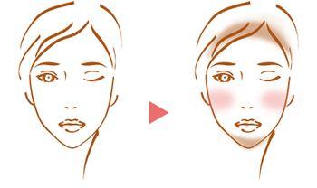 顔の縦幅が横幅より長めの「面長」さんは、縦長感を打ち消すことが大切です。 頬骨の最も高い部分より少し下の位置に、横長の「だ円形」に入れます。実年齢より上に見られる事が多いので、すこし内側に入れるのがポイントです。
