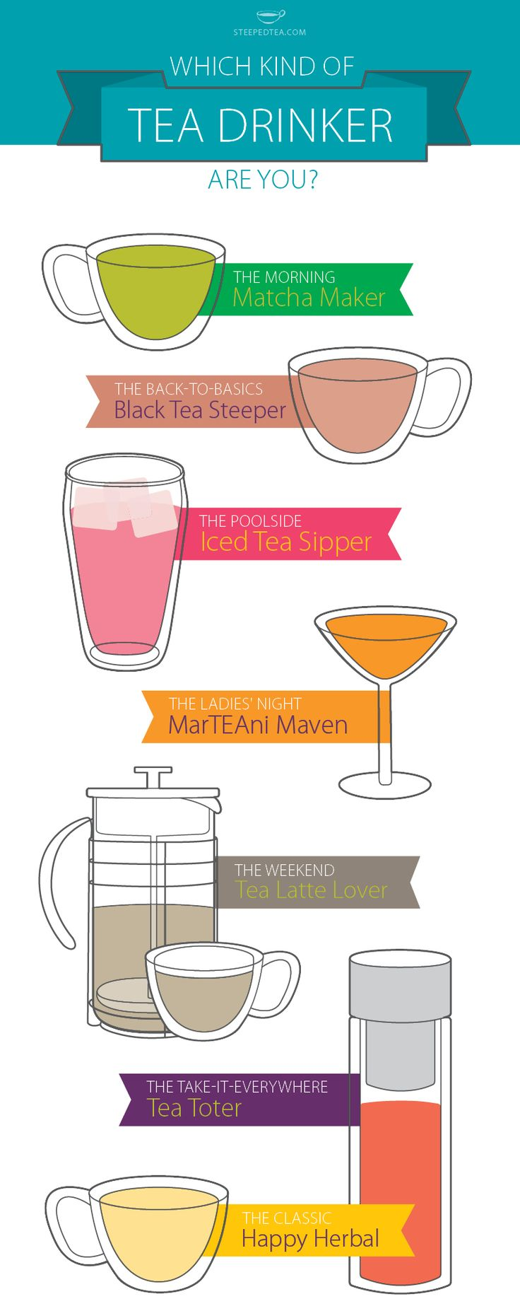 What kind of tea drinker are you? All of the above? That's okay, too!