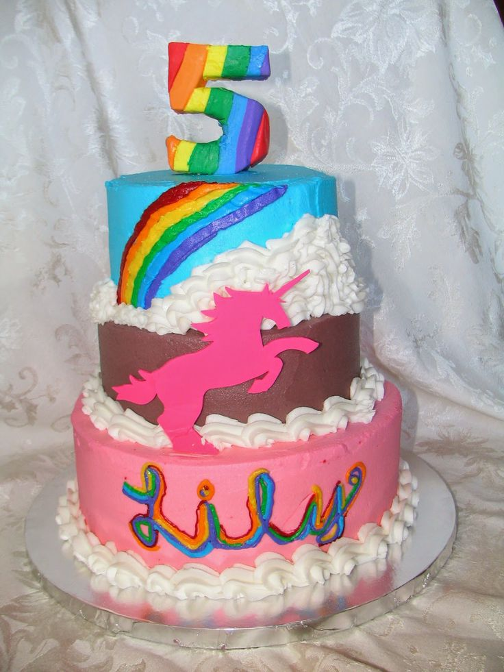 7 Best Kyle Bday Images On Pinterest Cup Cakes Cupcake And